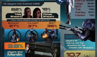 masseffectinfographic